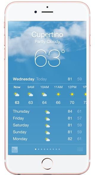 iphone6s weather app