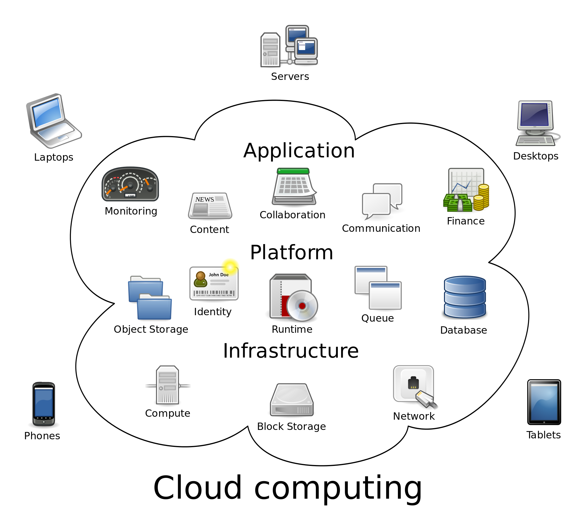 Cloud_computing infrastructure