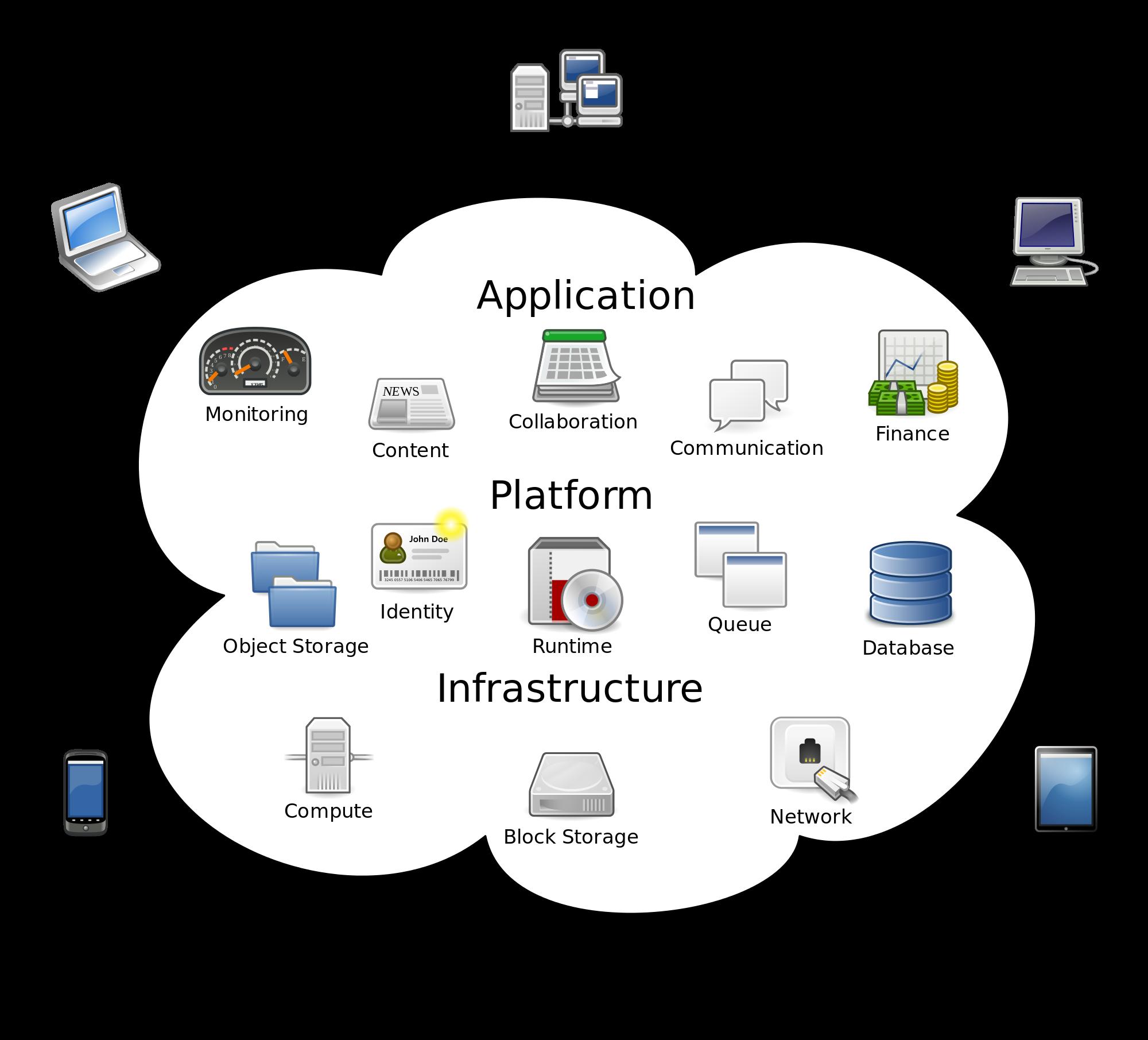 Cloud_computing infrastructure